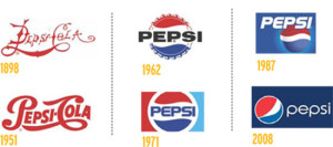 The Evolutions of the the Company's brand and logo redesign